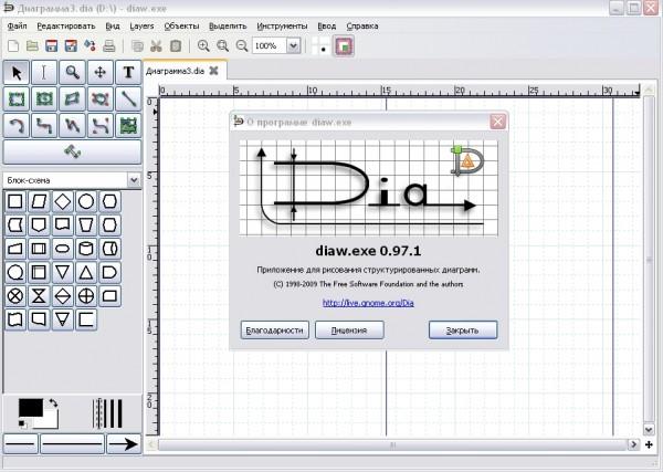 ...викладення дей стосовно вльного програмного забезпечення та його. редактор диаграмм и блок-схем linux.